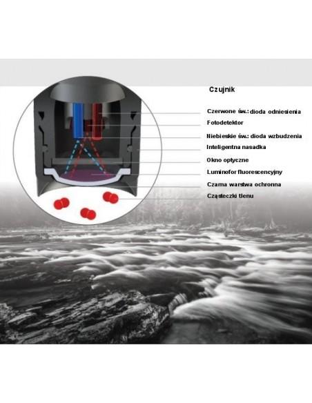 Inteligentna nasadka w sondzie optycznej do pomiaru rozpuszczonego tlenu