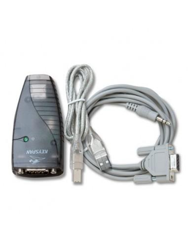 Konwerter z RS232 na USB