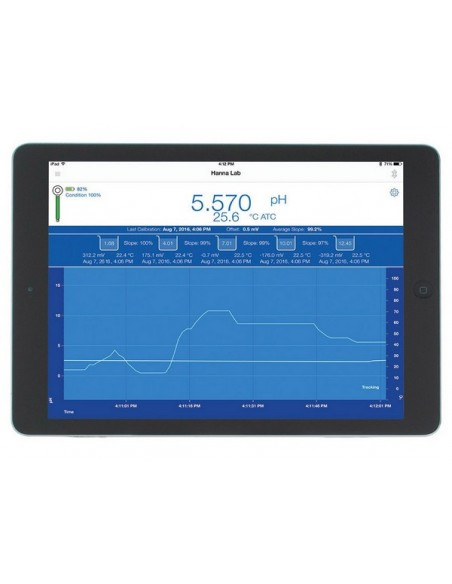 Ekran z dynamicznym wykresem pH na iPadzie Hanna Lab App