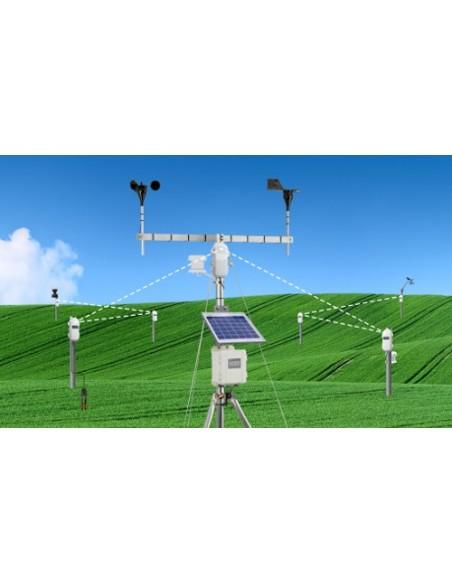System monitorowania w terenie HOBOnet