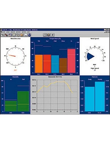 Oprogramowanie WeatherLink