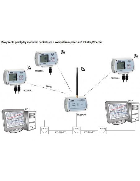 Połączenie modułu centralnego z rejestratorami i komputerem - HD35APW