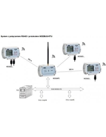 Połączenie modułu centralnego z rejestratorami i komputerem - HD35APS