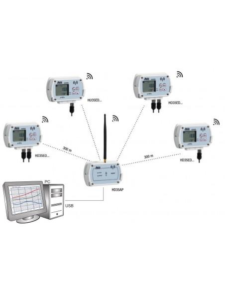 Połączenie pomiędzy modułem centralnym a komputerem poprzez USB