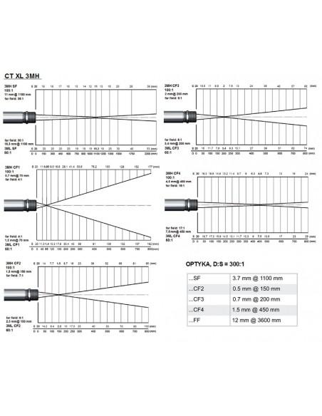Pirometr optris CTXL 3M - optyka