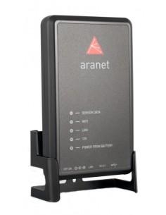 Aranet PRO - stacja bazowa