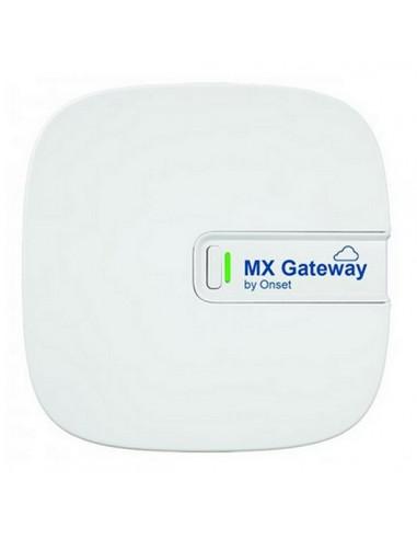 Bramka sieciowa MX Gateway
