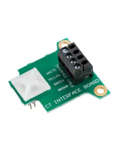 Interfejs Ethernet: płytka interfejsu, zewnętrzny adapter, oprogramowanie CompactConnect