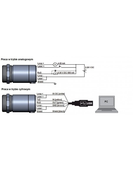 Pirometr optris CSlaser G5HF - złącza