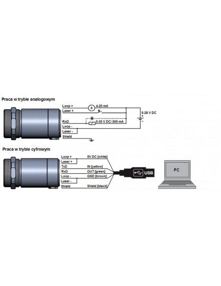 Pirometr optris CSlaser 2M - złącza