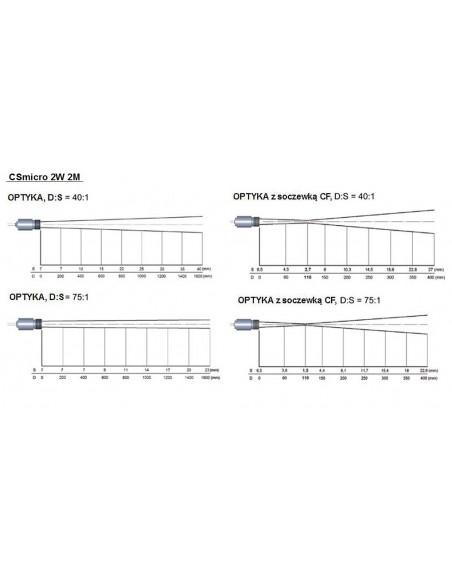 Pirometr optris CSmicro 2W 2M ogniskowa