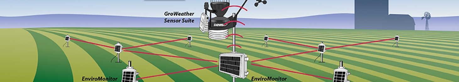 System EnviroMonitor do monitorowania upraw rolnych • MERA Sp. z o.o.