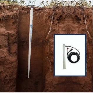 Wilgotność gleby