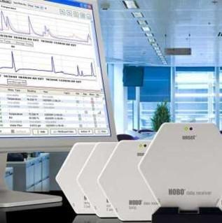 Systemy pomiarowe i monitorowania